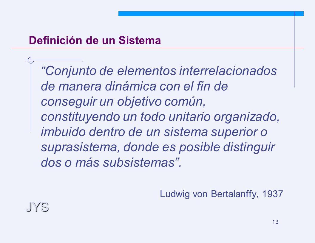JYS 13 Definición de un Sistema Conjunto de elementos interrelacionados de manera dinámica con el fin de conseguir un objetivo común, constituyendo un