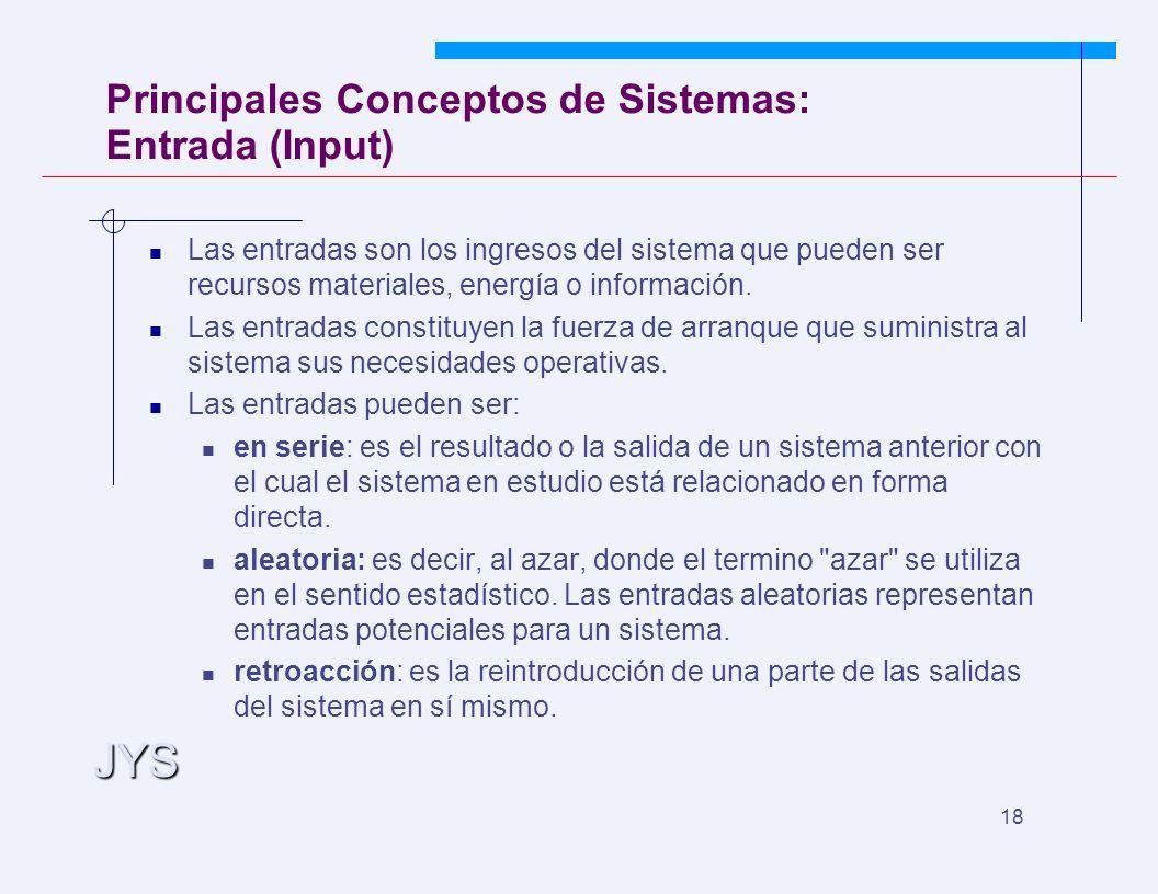 JYS 18 Principales Conceptos de Sistemas: Entrada (Input) Las entradas son los ingresos del sistema que pueden ser recursos materiales, energía o info