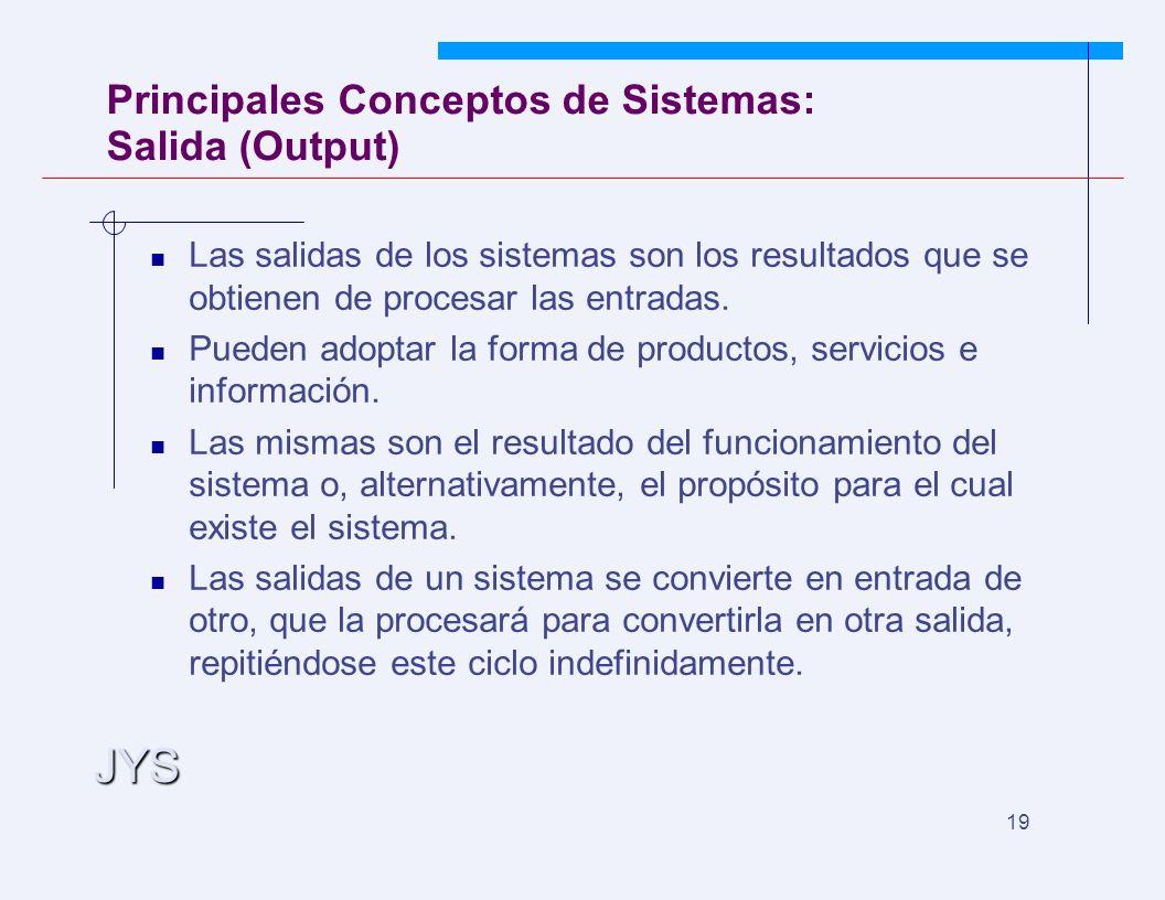 JYS 19 Principales Conceptos de Sistemas: Salida (Output) Las salidas de los sistemas son los resultados que se obtienen de procesar las entradas.