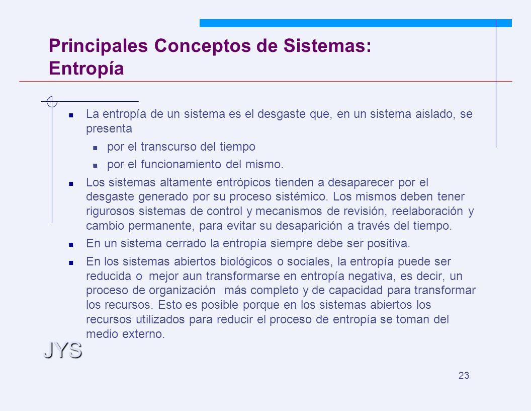 JYS 23 Principales Conceptos de Sistemas: Entropía La entropía de un sistema es el desgaste que, en un sistema aislado, se presenta por el transcurso
