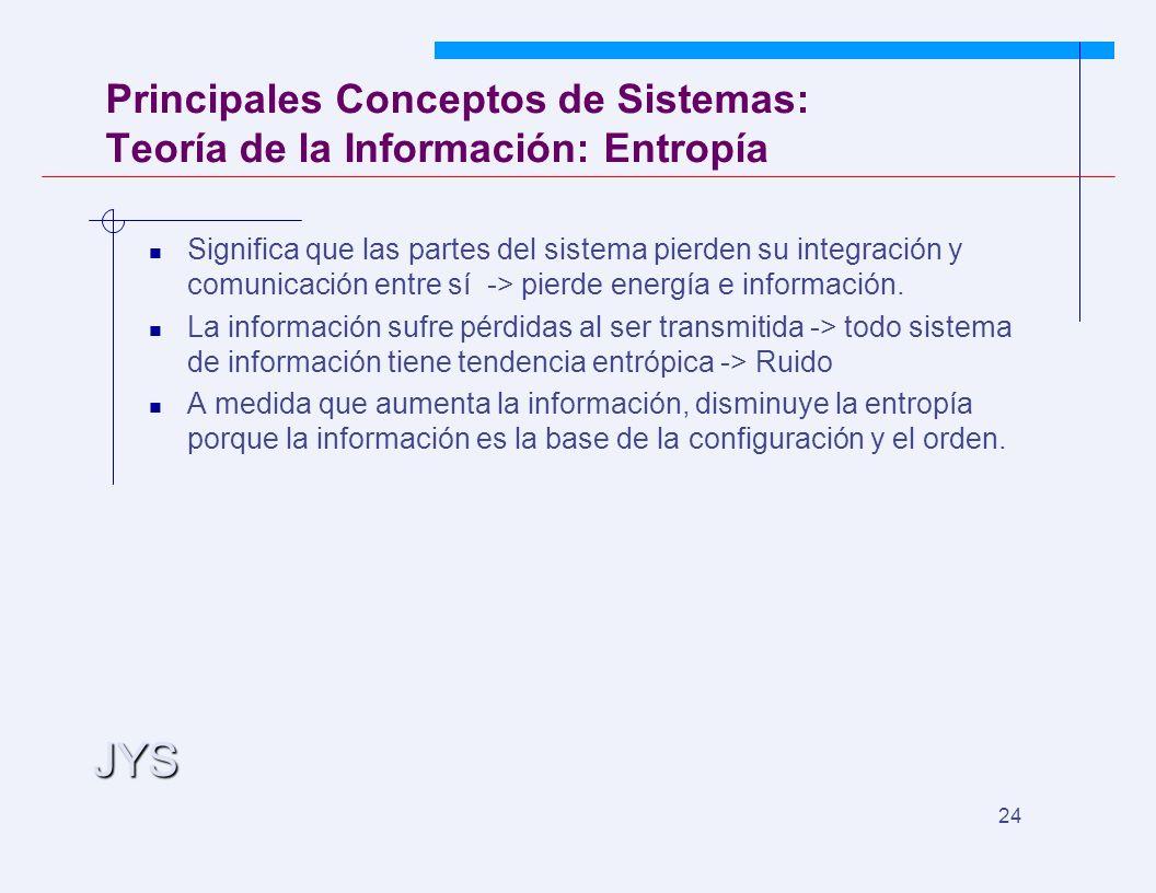 JYS 24 Principales Conceptos de Sistemas: Teoría de la Información: Entropía Significa que las partes del sistema pierden su integración y comunicación entre sí -> pierde energía e información.
