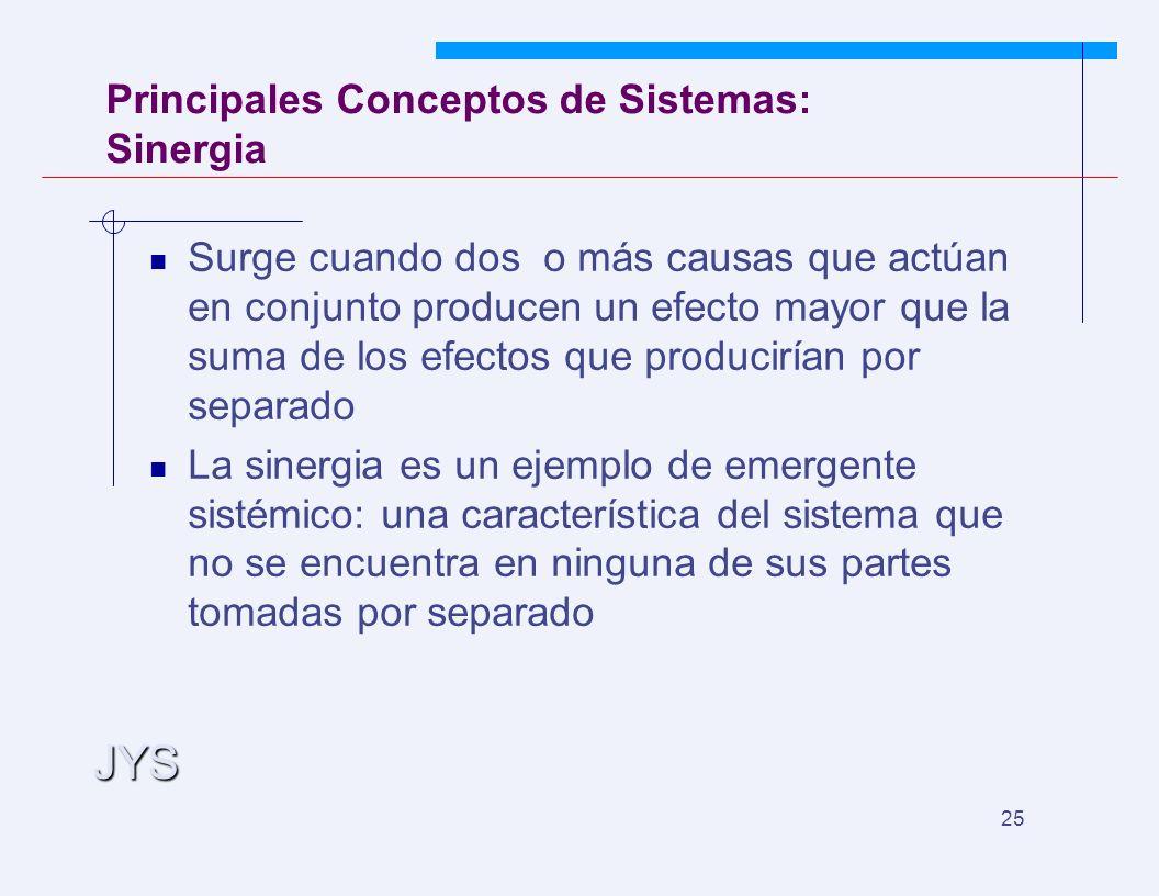 JYS 25 Principales Conceptos de Sistemas: Sinergia Surge cuando dos o más causas que actúan en conjunto producen un efecto mayor que la suma de los efectos que producirían por separado La sinergia es un ejemplo de emergente sistémico: una característica del sistema que no se encuentra en ninguna de sus partes tomadas por separado