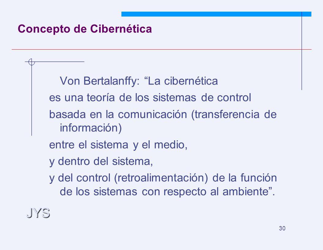 JYS 30 Concepto de Cibernética Von Bertalanffy: La cibernética es una teoría de los sistemas de control basada en la comunicación (transferencia de información) entre el sistema y el medio, y dentro del sistema, y del control (retroalimentación) de la función de los sistemas con respecto al ambiente.