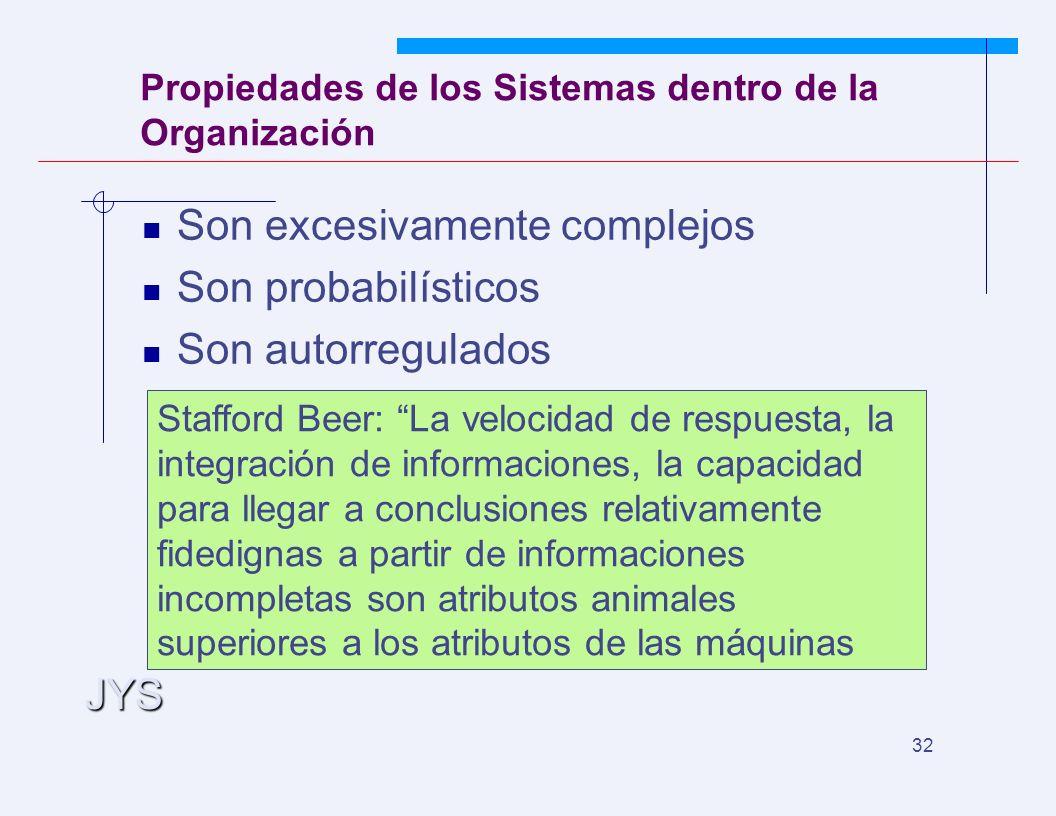 JYS 32 Propiedades de los Sistemas dentro de la Organización Son excesivamente complejos Son probabilísticos Son autorregulados Stafford Beer: La velocidad de respuesta, la integración de informaciones, la capacidad para llegar a conclusiones relativamente fidedignas a partir de informaciones incompletas son atributos animales superiores a los atributos de las máquinas