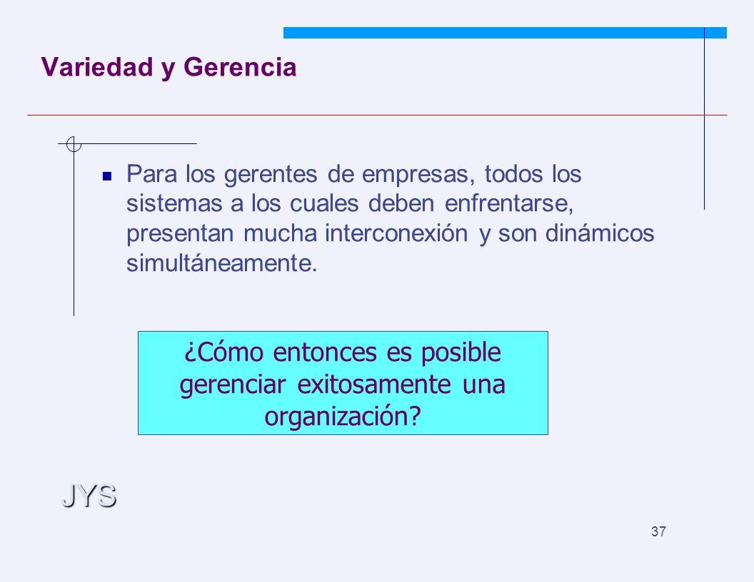 JYS 37 Variedad y Gerencia Para los gerentes de empresas, todos los sistemas a los cuales deben enfrentarse, presentan mucha interconexión y son dinámicos simultáneamente.