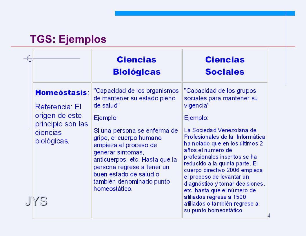 JYS 4 TGS: Ejemplos