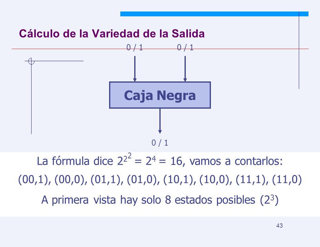 JYS 43 Cálculo de la Variedad de la Salida Caja Negra 0 / 1 La fórmula dice 2 2 2 = 2 4 = 16, vamos a contarlos: (00,1), (00,0), (01,1), (01,0), (10,1), (10,0), (11,1), (11,0) A primera vista hay solo 8 estados posibles (2 3 )