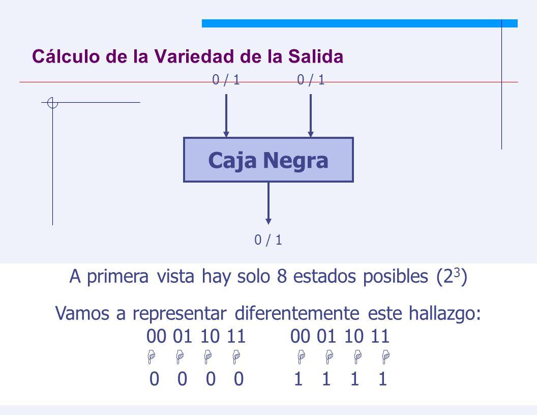 JYS 44 Cálculo de la Variedad de la Salida Caja Negra 0 / 1 A primera vista hay solo 8 estados posibles (2 3 ) Vamos a representar diferentemente este hallazgo:00 01 10 11 0 0 0 01 1 1 1