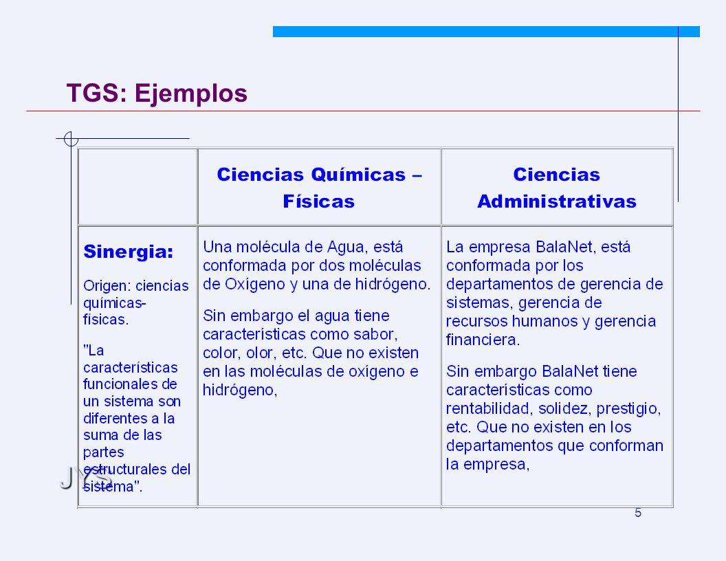 JYS 16 Taxonomía de Ciencias y Sistemas Referencia: John P.