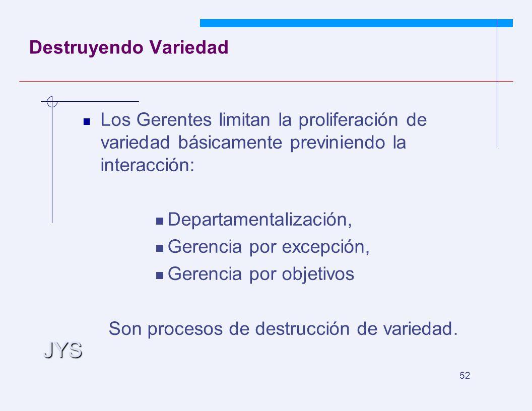 JYS 52 Destruyendo Variedad Los Gerentes limitan la proliferación de variedad básicamente previniendo la interacción: Departamentalización, Gerencia por excepción, Gerencia por objetivos Son procesos de destrucción de variedad.