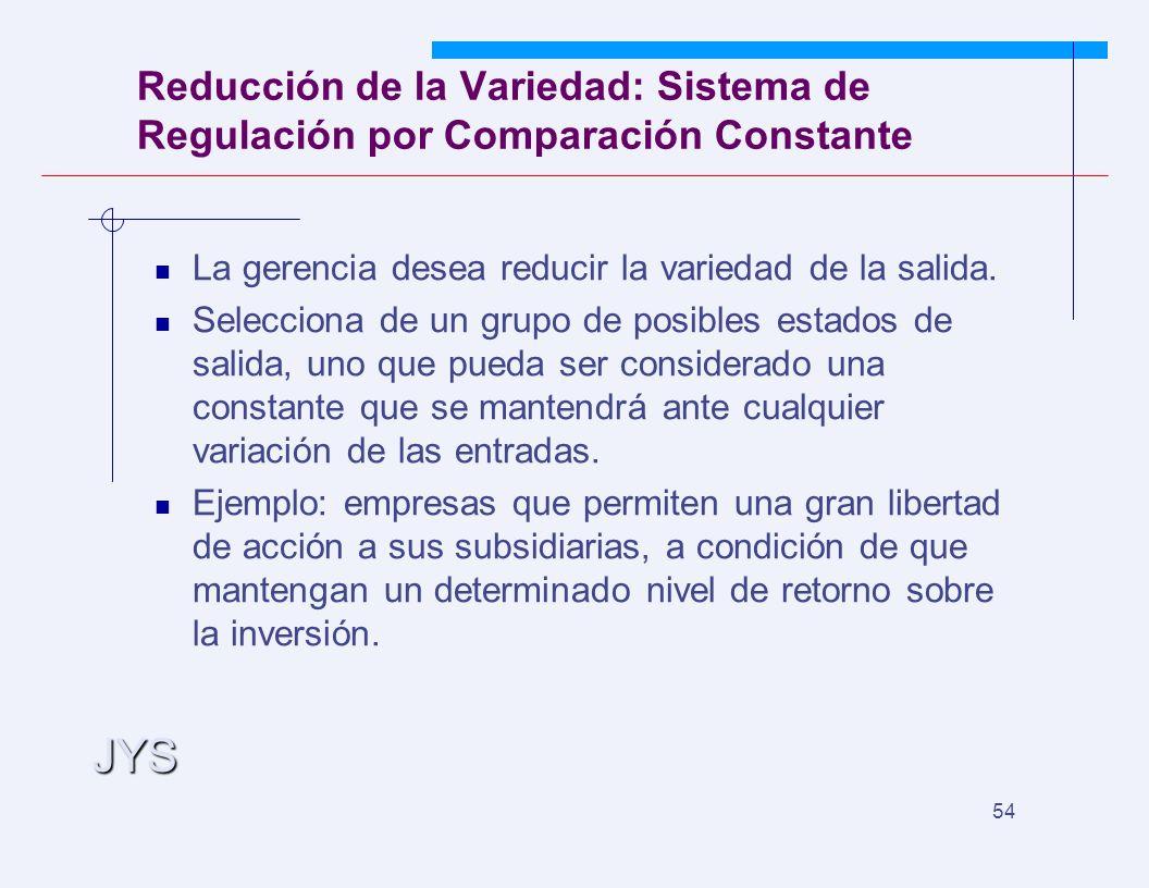 JYS 54 Reducción de la Variedad: Sistema de Regulación por Comparación Constante La gerencia desea reducir la variedad de la salida.