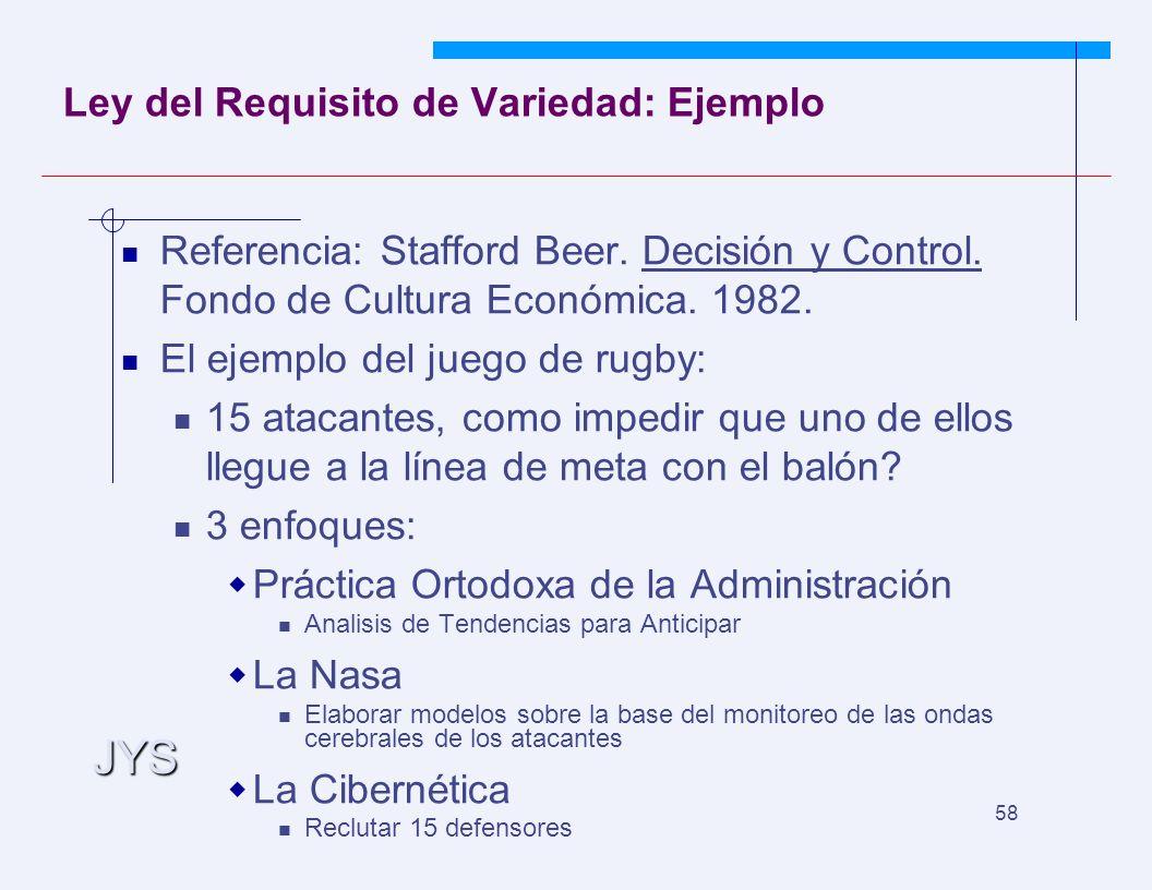 JYS 58 Ley del Requisito de Variedad: Ejemplo Referencia: Stafford Beer. Decisión y Control. Fondo de Cultura Económica. 1982. El ejemplo del juego de