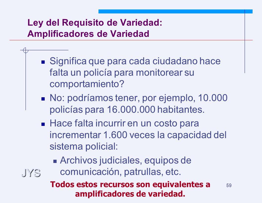 JYS 59 Significa que para cada ciudadano hace falta un policía para monitorear su comportamiento? No: podríamos tener, por ejemplo, 10.000 policías pa
