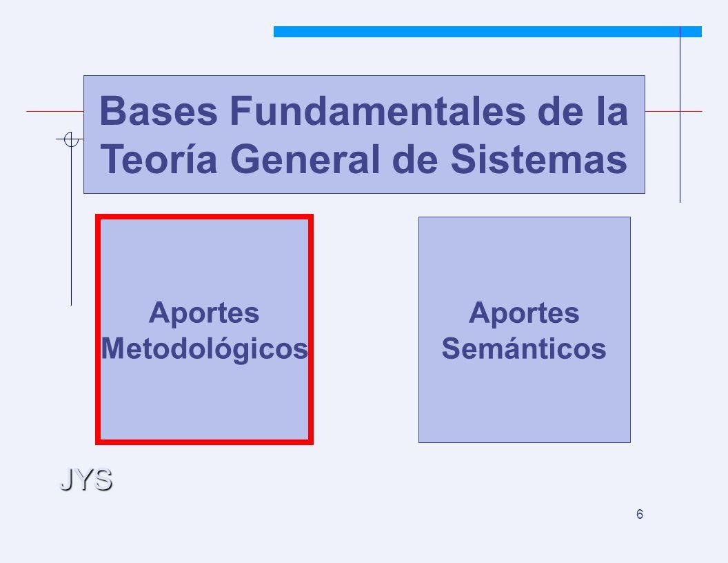 JYS 6 Aportes Semánticos Aportes Metodológicos Bases Fundamentales de la Teoría General de Sistemas