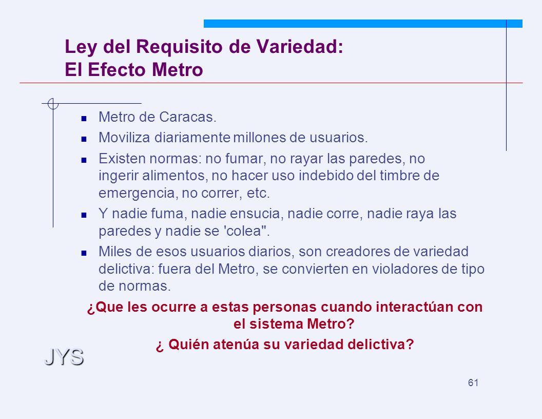 JYS 61 Ley del Requisito de Variedad: El Efecto Metro Metro de Caracas. Moviliza diariamente millones de usuarios. Existen normas: no fumar, no rayar
