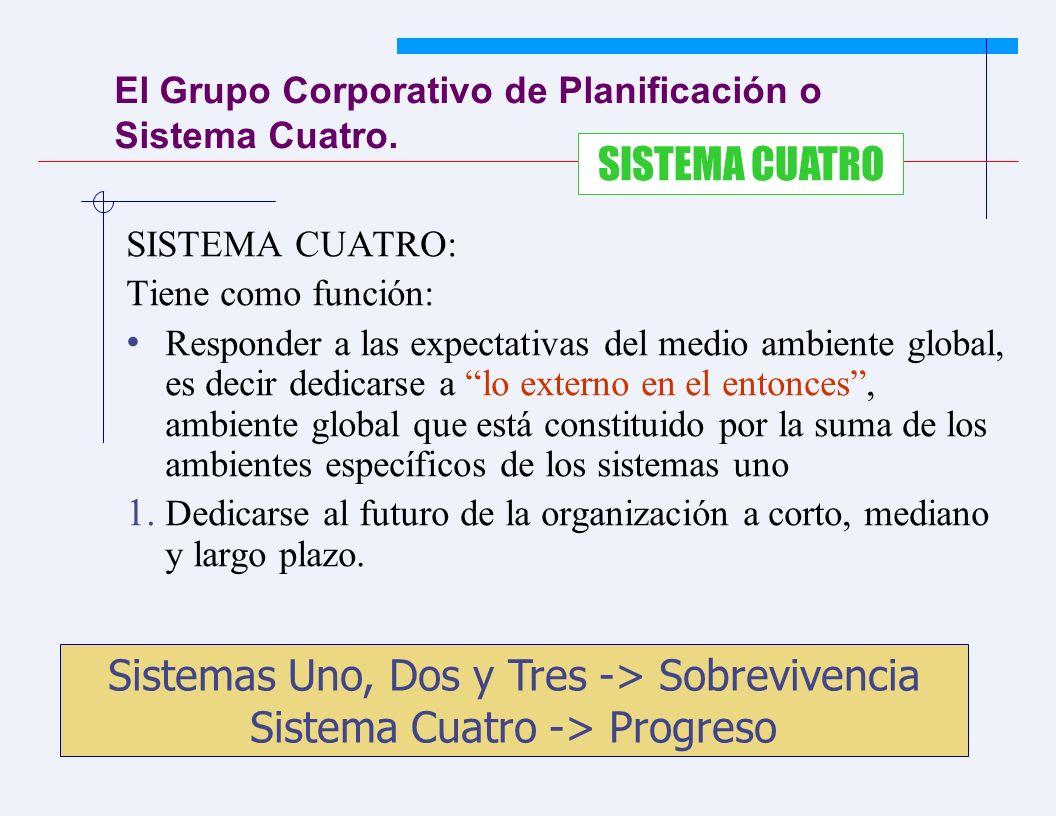JYS 75 El Grupo Corporativo de Planificación o Sistema Cuatro. SISTEMA CUATRO: Tiene como función: Responder a las expectativas del medio ambiente glo
