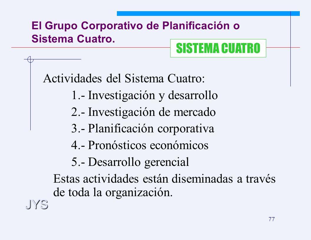 JYS 77 El Grupo Corporativo de Planificación o Sistema Cuatro. Actividades del Sistema Cuatro: 1.- Investigación y desarrollo 2.- Investigación de mer