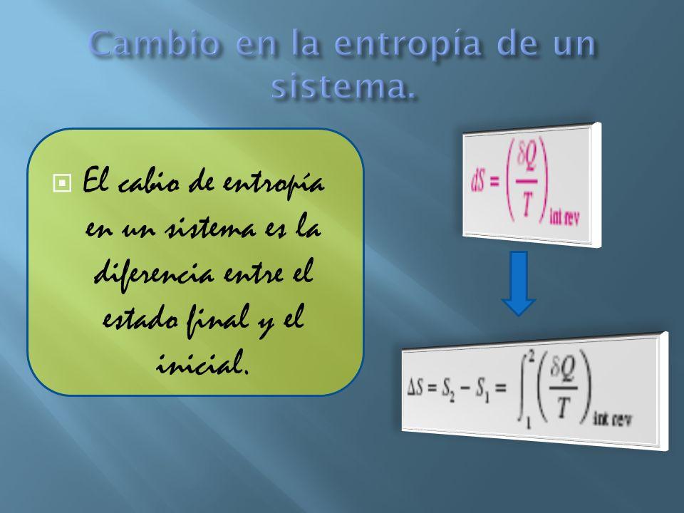 El cabio de entropía en un sistema es la diferencia entre el estado final y el inicial.