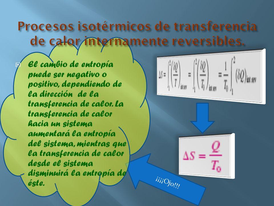 ¡¡¡¡Ojo!!! El cambio de entropía puede ser negativo o positivo, dependiendo de la dirección de la transferencia de calor. La transferencia de calor ha