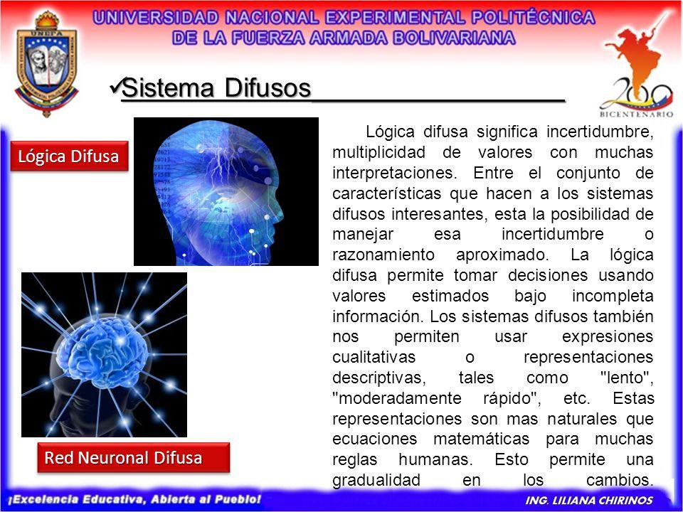 Sistema Difusos_________________ Sistema Difusos_________________ Lógica difusa significa incertidumbre, multiplicidad de valores con muchas interpret