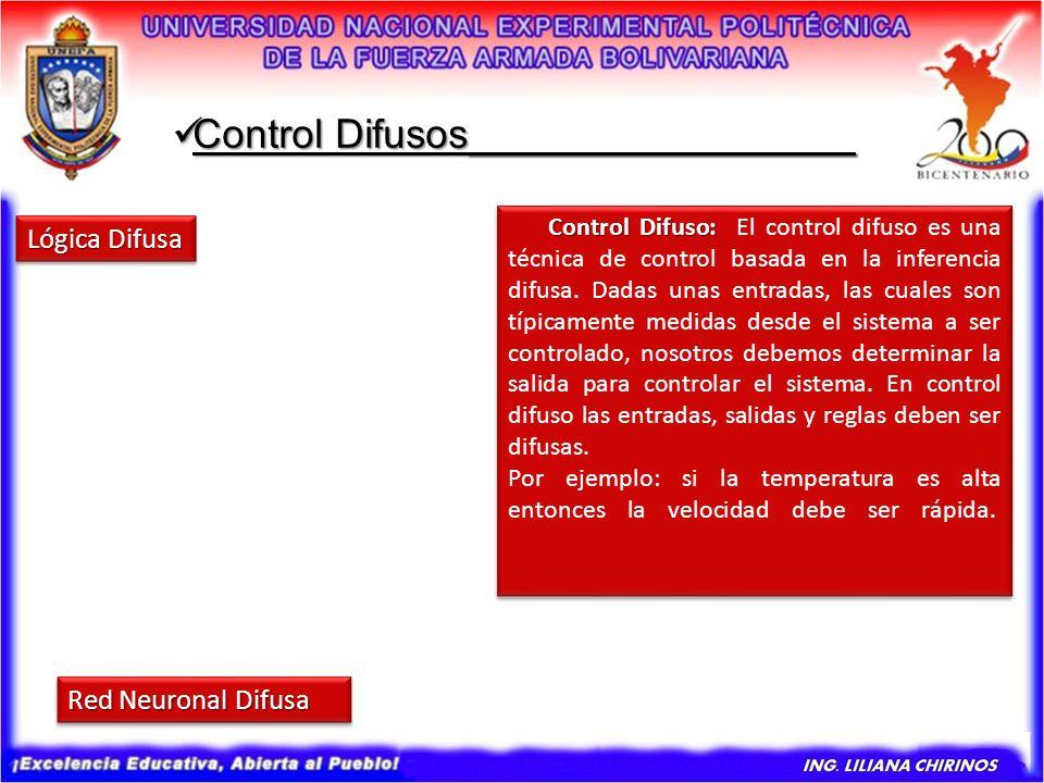 Control Difusos_________________ Control Difusos_________________ Control Difuso: Control Difuso: El control difuso es una técnica de control basada e