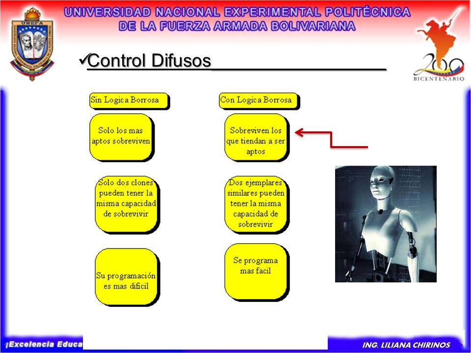 Control Difusos_________________ Control Difusos_________________