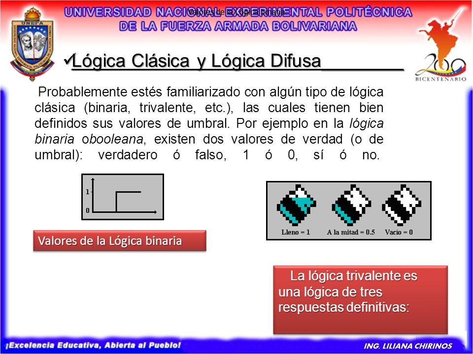 Lógica Clásica y Lógica Difusa________ Lógica Clásica y Lógica Difusa________ Probablemente estés familiarizado con algún tipo de lógica clásica (bina