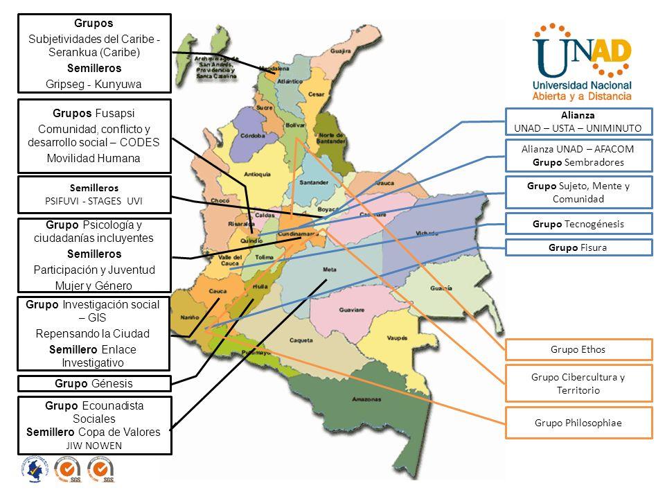 Grupos Subjetividades del Caribe - Serankua (Caribe) Semilleros Gripseg - Kunyuwa Grupo Investigación social – GIS Repensando la Ciudad Semillero Enla