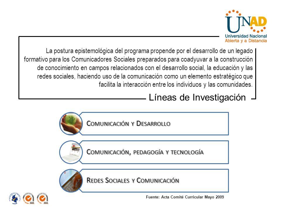 Linea de Investigación Construcción de Subjetividades a partir de los Procesos de Socialización.