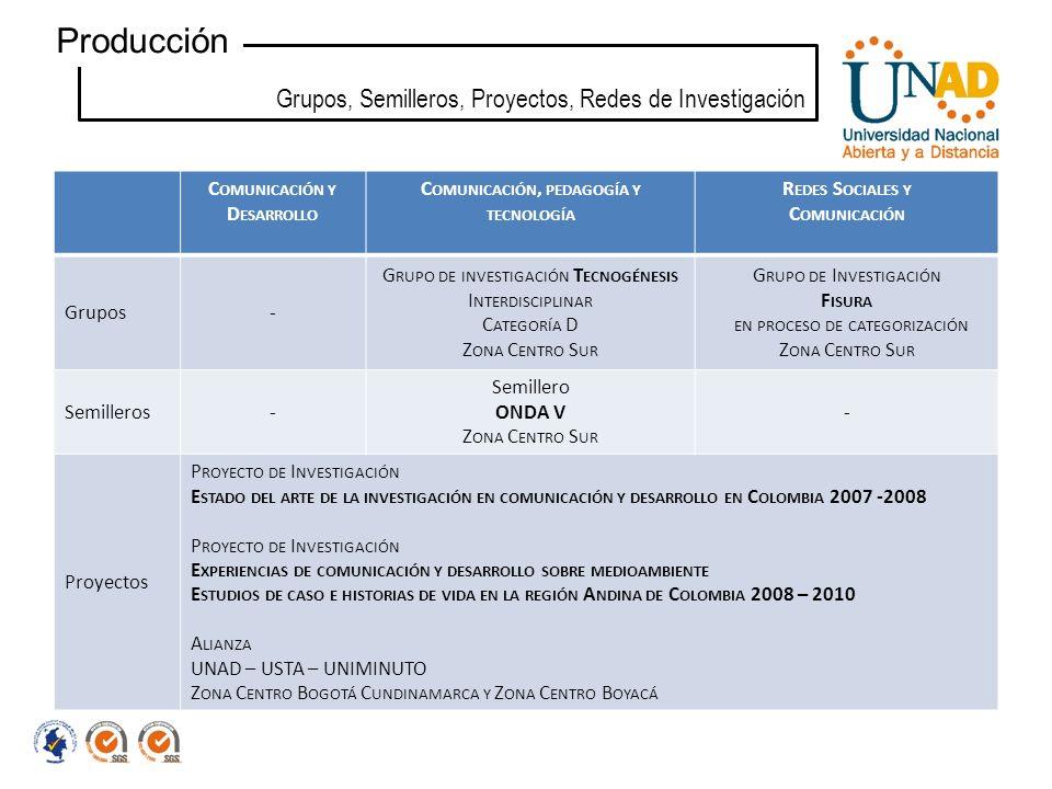 Grupos, Semilleros, Productos, Redes de Investigación Producción Artículos Publicados En Revistas Científicas: Completo: La Ética Del Cuidado.