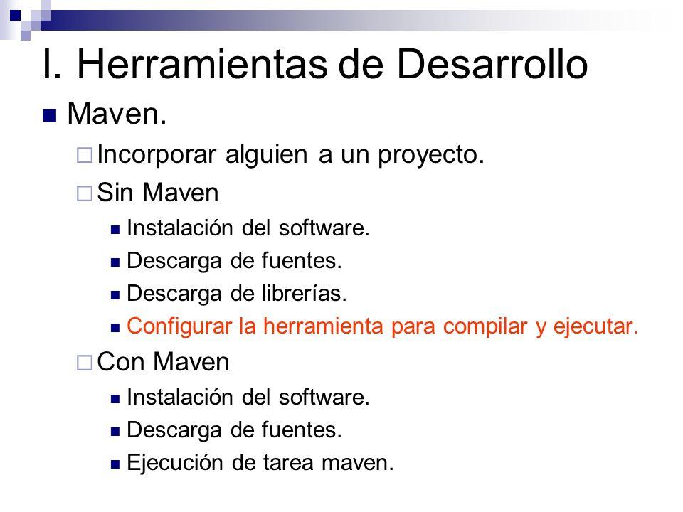 I. Herramientas de Desarrollo Maven. Incorporar alguien a un proyecto. Sin Maven Instalación del software. Descarga de fuentes. Descarga de librerías.