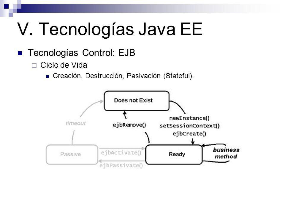 V. Tecnologías Java EE Tecnologías Control: EJB Ciclo de Vida Creación, Destrucción, Pasivación (Stateful).