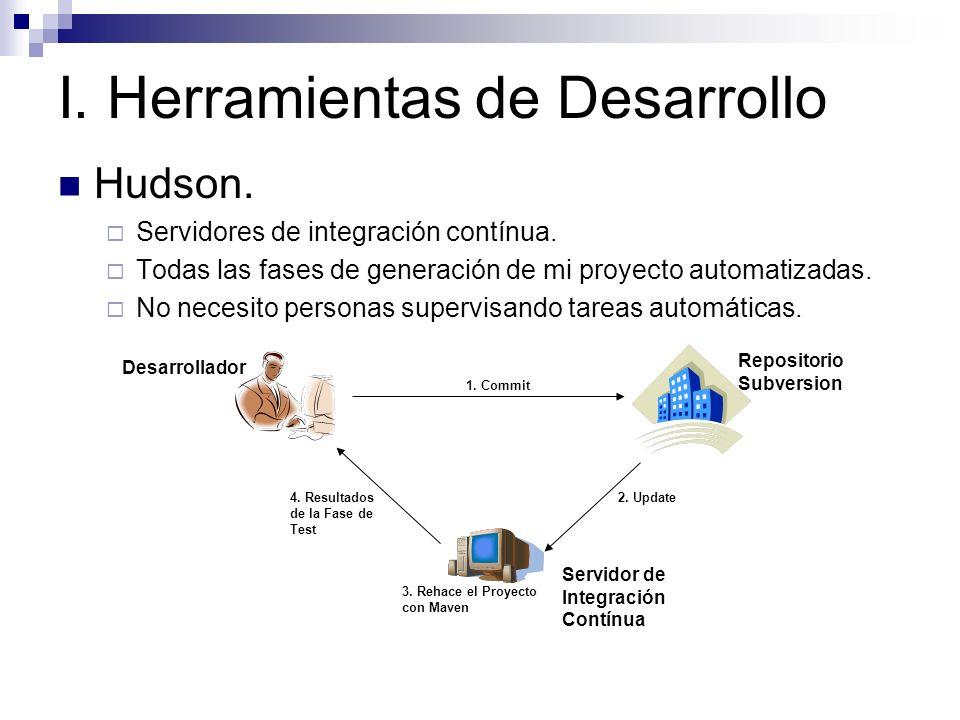 I. Herramientas de Desarrollo Hudson. Servidores de integración contínua. Todas las fases de generación de mi proyecto automatizadas. No necesito pers