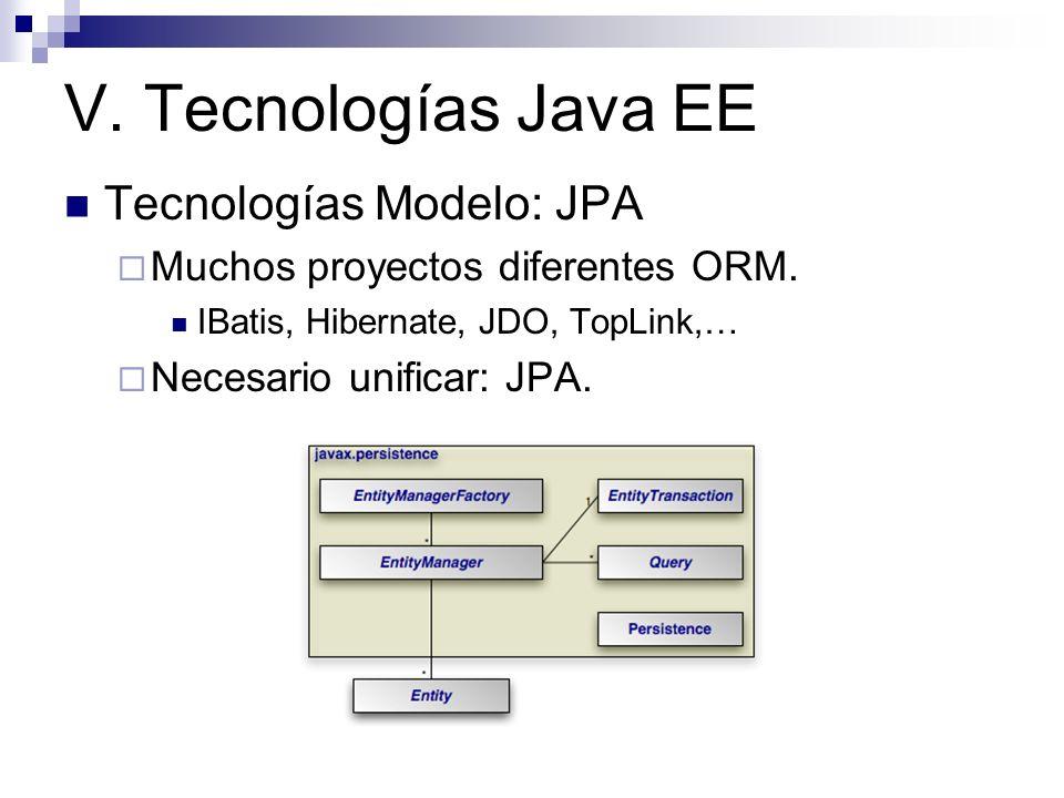 V. Tecnologías Java EE Tecnologías Modelo: JPA Muchos proyectos diferentes ORM. IBatis, Hibernate, JDO, TopLink,… Necesario unificar: JPA.