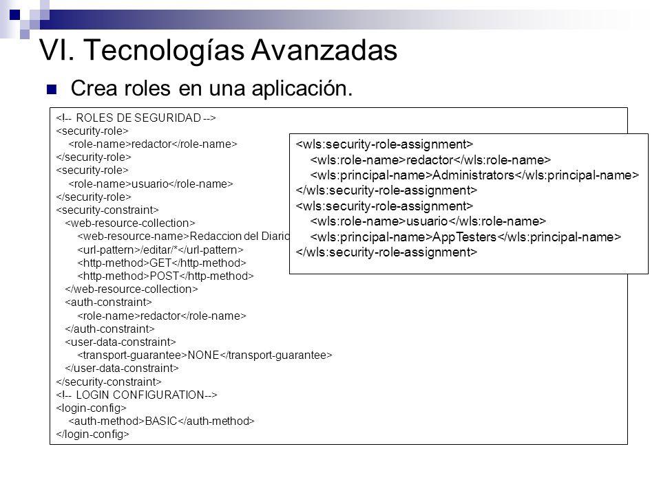 VI. Tecnologías Avanzadas Crea roles en una aplicación. redactor usuario Redaccion del Diario /editar/* GET POST redactor NONE BASIC redactor Administ