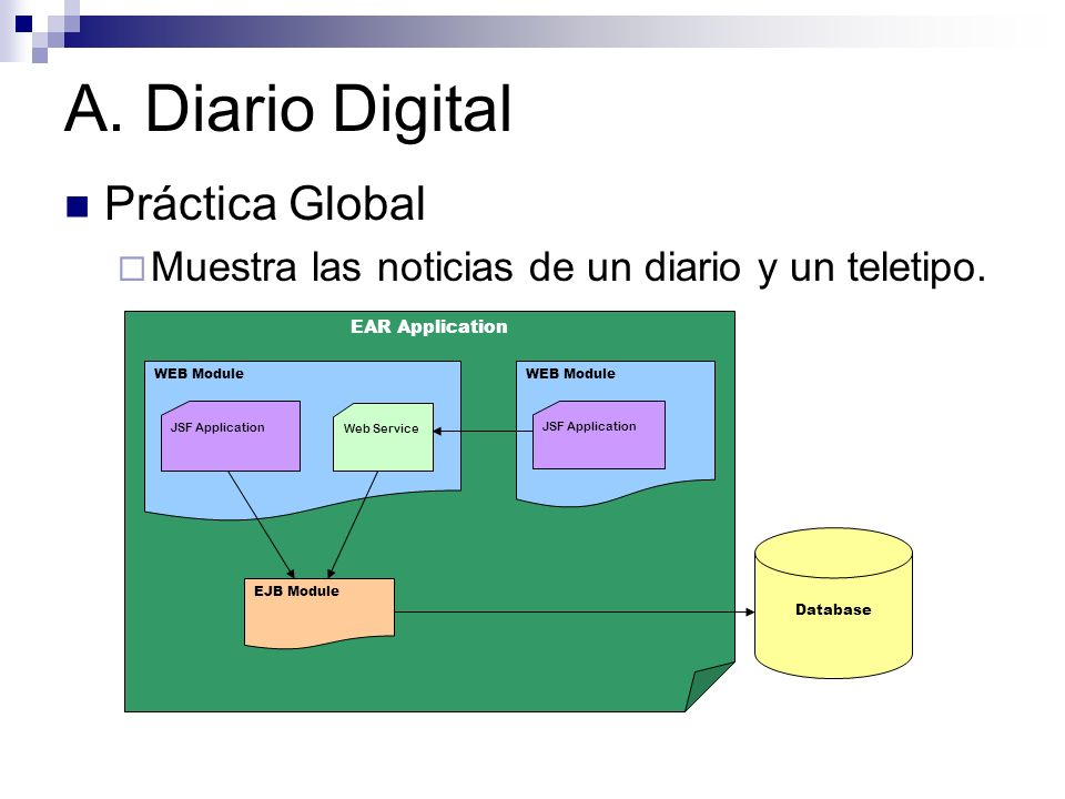 Práctica Global Muestra las noticias de un diario y un teletipo. EAR Application EJB Module WEB Module Web Service JSF Application WEB Module JSF Appl
