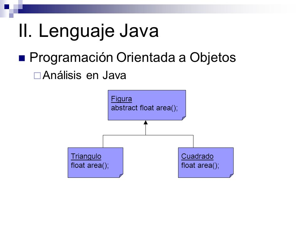 II. Lenguaje Java Programación Orientada a Objetos Análisis en Java Figura abstract float area(); Triangulo float area(); Cuadrado float area();