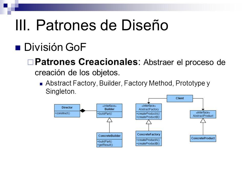 III. Patrones de Diseño División GoF Patrones Creacionales: Abstraer el proceso de creación de los objetos. Abstract Factory, Builder, Factory Method,