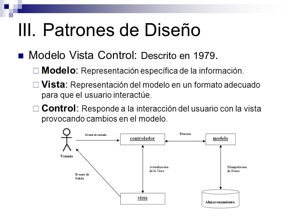 III. Patrones de Diseño Modelo Vista Control: Descrito en 1979. Modelo: Representación específica de la información. Vista: Representación del modelo