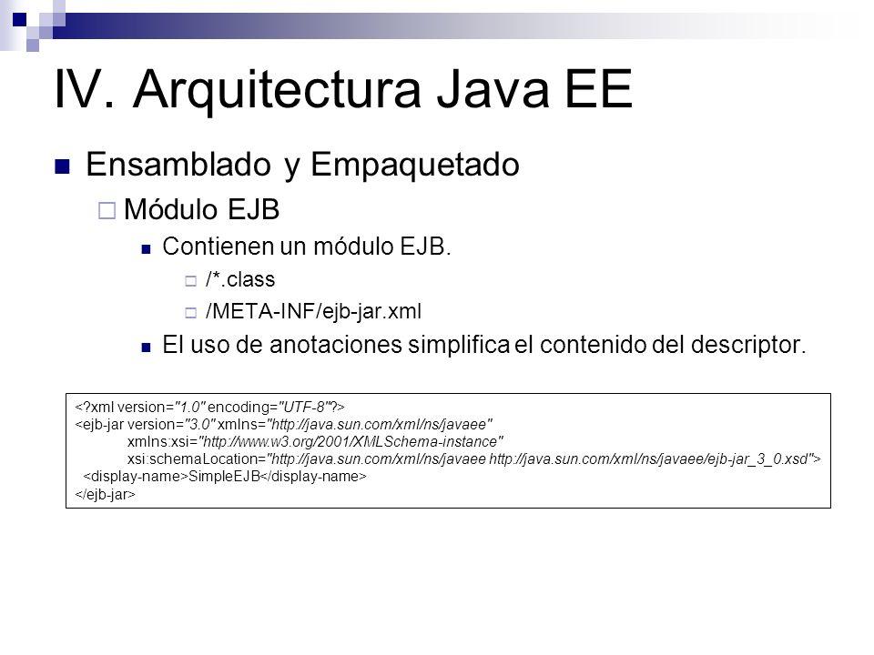 IV. Arquitectura Java EE Ensamblado y Empaquetado Módulo EJB Contienen un módulo EJB. /*.class /META-INF/ejb-jar.xml El uso de anotaciones simplifica