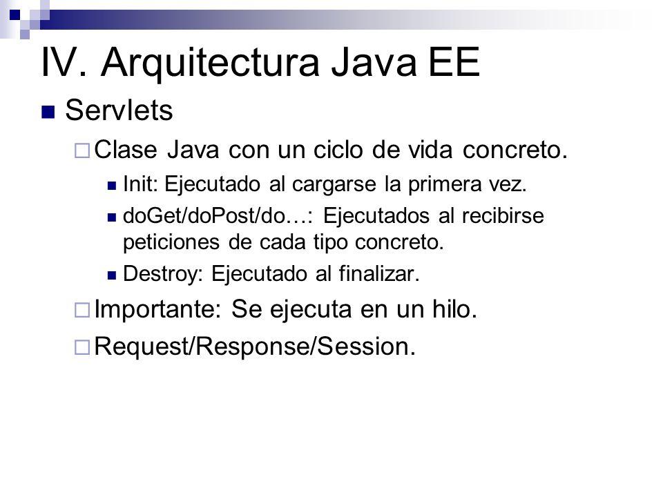 IV. Arquitectura Java EE Servlets Clase Java con un ciclo de vida concreto. Init: Ejecutado al cargarse la primera vez. doGet/doPost/do…: Ejecutados a