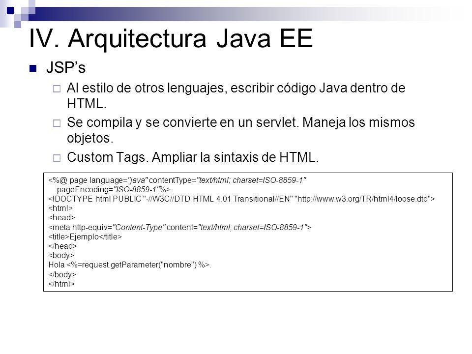 IV. Arquitectura Java EE JSPs Al estilo de otros lenguajes, escribir código Java dentro de HTML. Se compila y se convierte en un servlet. Maneja los m