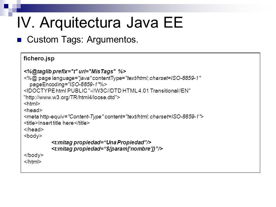 IV. Arquitectura Java EE Custom Tags: Argumentos. package tag; import javax.servlet.jsp.tagext.*; import javax.servlet.jsp.*; public class MiTag exten