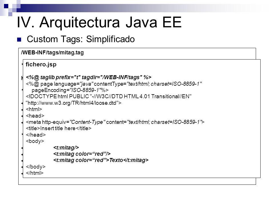 IV. Arquitectura Java EE Custom Tags: Simplificado /WEB-INF/tags/mitag.tag * Simple * Hola Mundo !! * Con Parámetros * Hola Mundo!! >Hola Mundo!! * Co