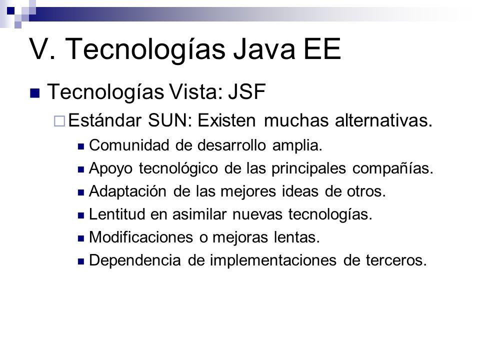 Tecnologías Vista: JSF Estándar SUN: Existen muchas alternativas. Comunidad de desarrollo amplia. Apoyo tecnológico de las principales compañías. Adap