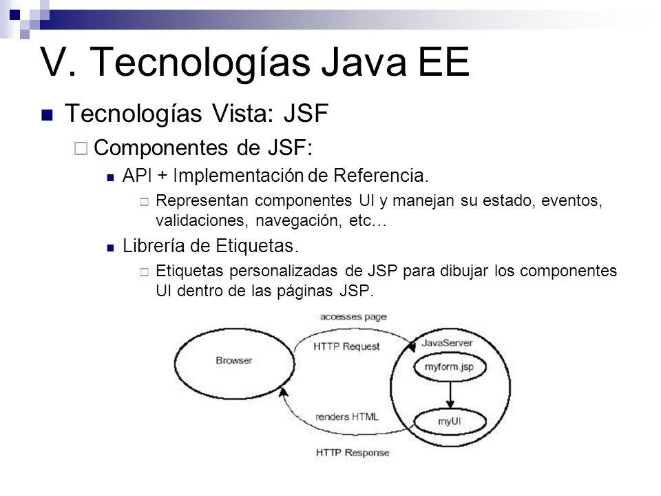 V. Tecnologías Java EE Tecnologías Vista: JSF Componentes de JSF: API + Implementación de Referencia. Representan componentes UI y manejan su estado,