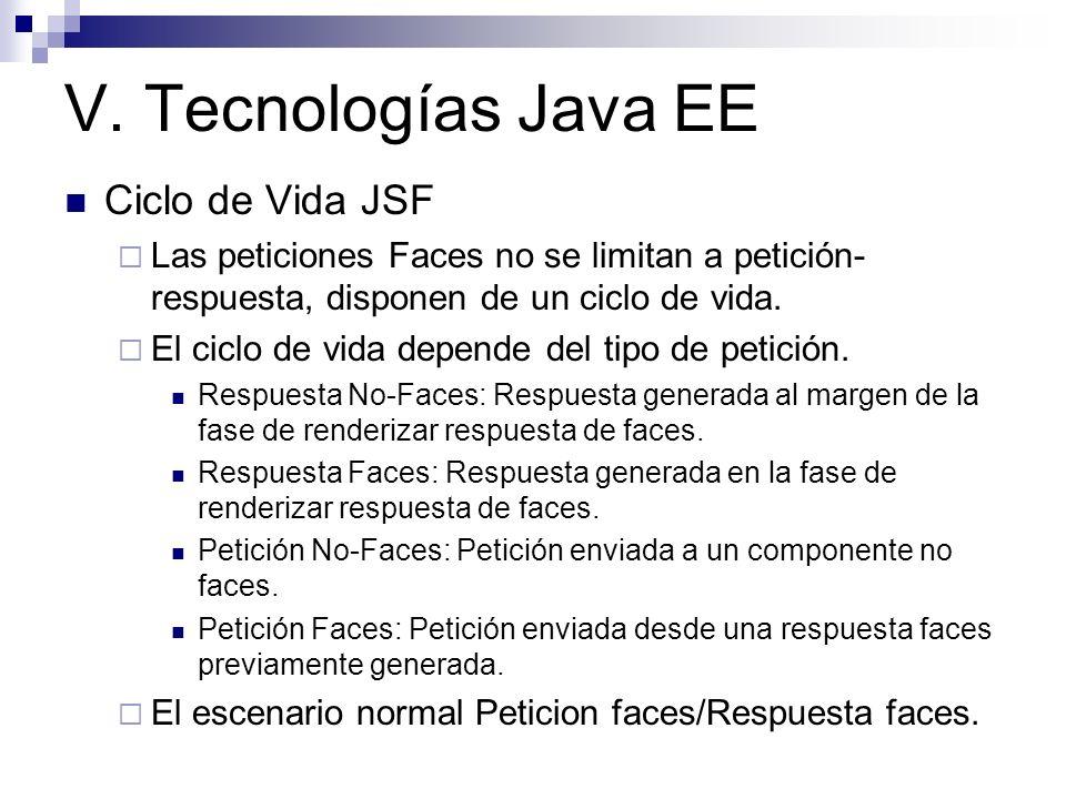 V. Tecnologías Java EE Ciclo de Vida JSF Las peticiones Faces no se limitan a petición- respuesta, disponen de un ciclo de vida. El ciclo de vida depe