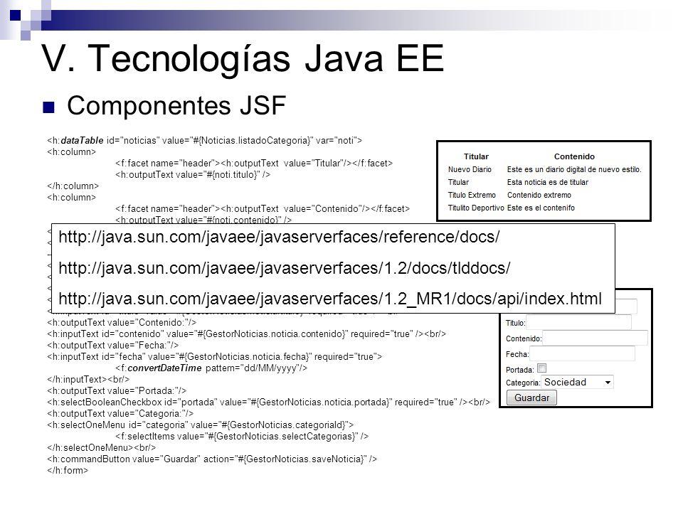 V. Tecnologías Java EE Componentes JSF ---------------------------------------------------------------------------------------------------------------