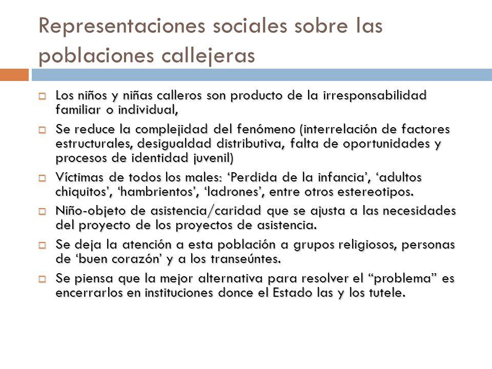 Representaciones sociales sobre las poblaciones callejeras Los niños y niñas calleros son producto de la irresponsabilidad familiar o individual, Los