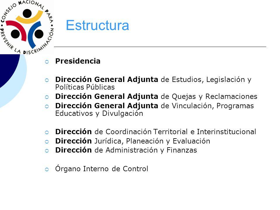 Estructura Presidencia Dirección General Adjunta de Estudios, Legislación y Políticas Públicas Dirección General Adjunta de Quejas y Reclamaciones Dir